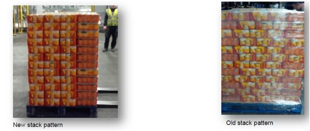 4 Key Points When Optimising Your Pallet Stack Pattern Lindum Packaging